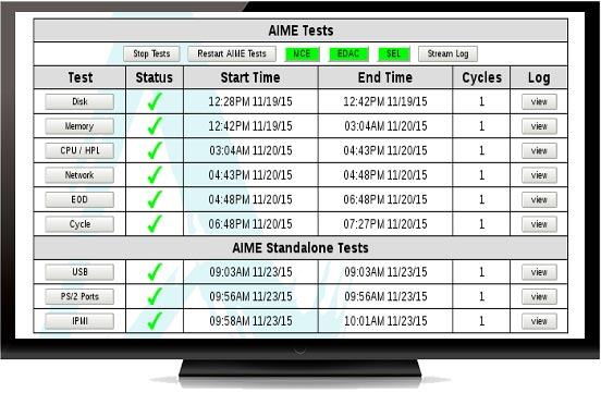 AIME tests Monitor