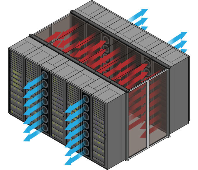 InRow Infrastructure Cooling for Data Centers