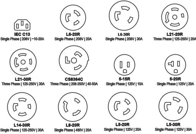 image of different plug types
