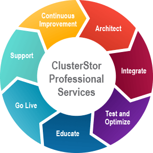 Seagate ClusterStor Professional Services