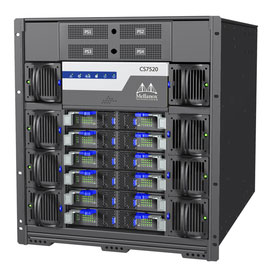 Mellanox MCS7520 InfiniBand Switch System with up to 216 ports